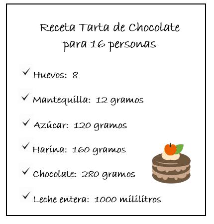 チョコレートケーキレシピで比例式を解く
