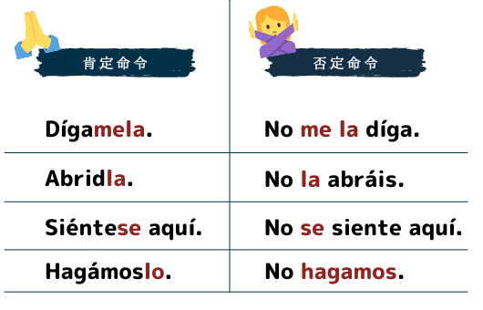スペイン語命令文接続法